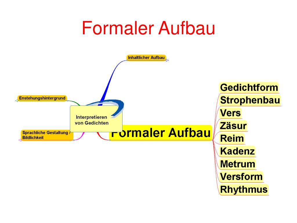Formaler Aufbau