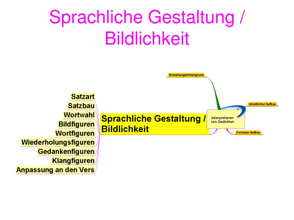 Sprachliche Gestaltung /  Bildlichkeit
