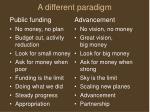 a different paradigm