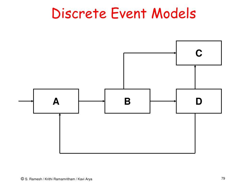 Discrete Event Models