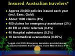 insured australian travelers
