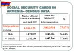 social security cards in armenia census data