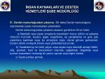 nsan kaynaklari ve destek h zmetler ube m d rl42