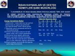 nsan kaynaklari ve destek h zmetler ube m d rl46