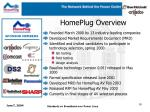 homeplug overview18