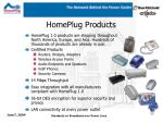 homeplug products