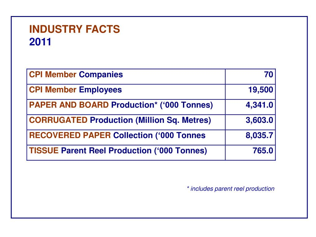 industry facts 2011 l.