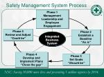 safety management system process