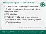 workplace injury illness burden