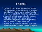 findings