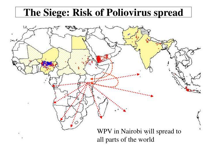 The siege risk of poliovirus spread
