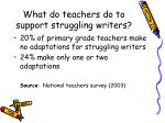 what do teachers do to support struggling writers