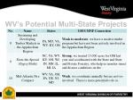 wv s potential multi state projects12