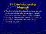 5 interrelationship diagraph