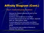 affinity diagram cont21