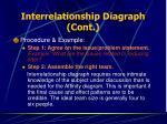interrelationship diagraph cont