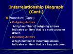 interrelationship diagraph cont33