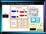 pmu power management unit