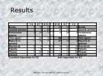 results15