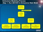emissions modeling process step 1 run moves in emissions rate mode