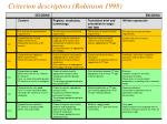 criterion descriptors robinson 1998