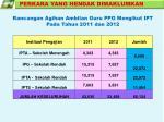rancangan agihan ambilan guru ppg mengikut ipt pada tahun 2011 dan 2012
