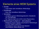 elemente eines wdm systems