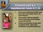 pelajaran yang kita dapatkan dari lukas 4 21 24
