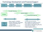 technology development and financial support
