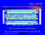 main mode authentication with revised public key encryption