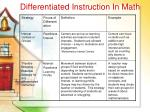 differentiated instruction in math29