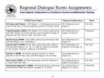 regional dialogue room assignments