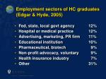employment sectors of hc graduates edgar hyde 2005
