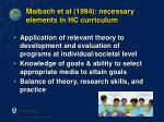 maibach et al 1994 necessary elements in hc curriculum