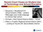 recent court cases on student use of technology and school discipline