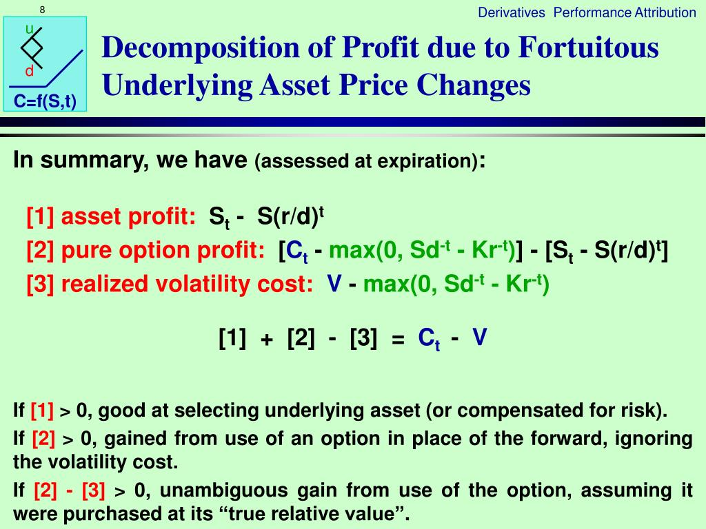 Decomposition of Profit due to Fortuitous Underlying Asset Price Changes