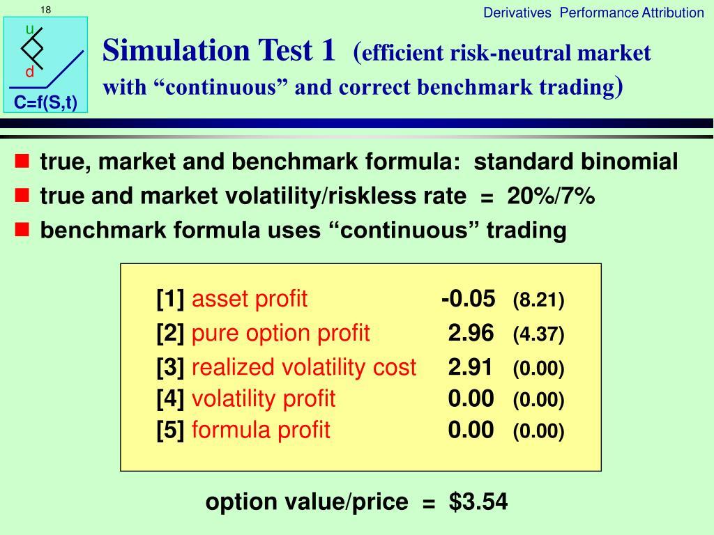 Simulation Test 1