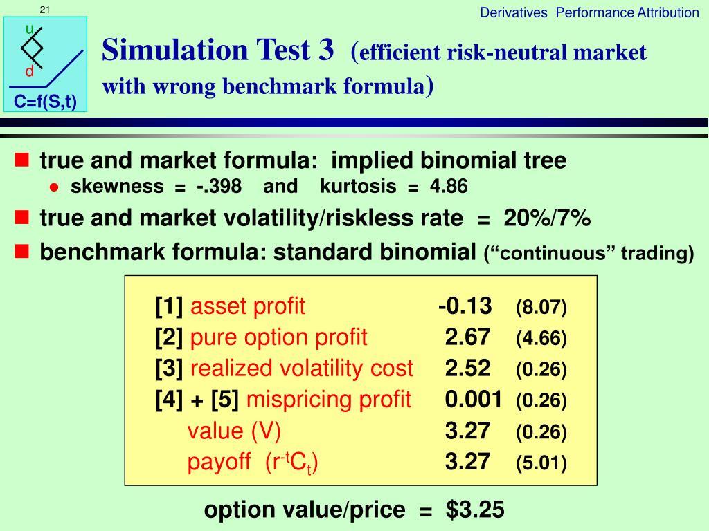 Simulation Test 3
