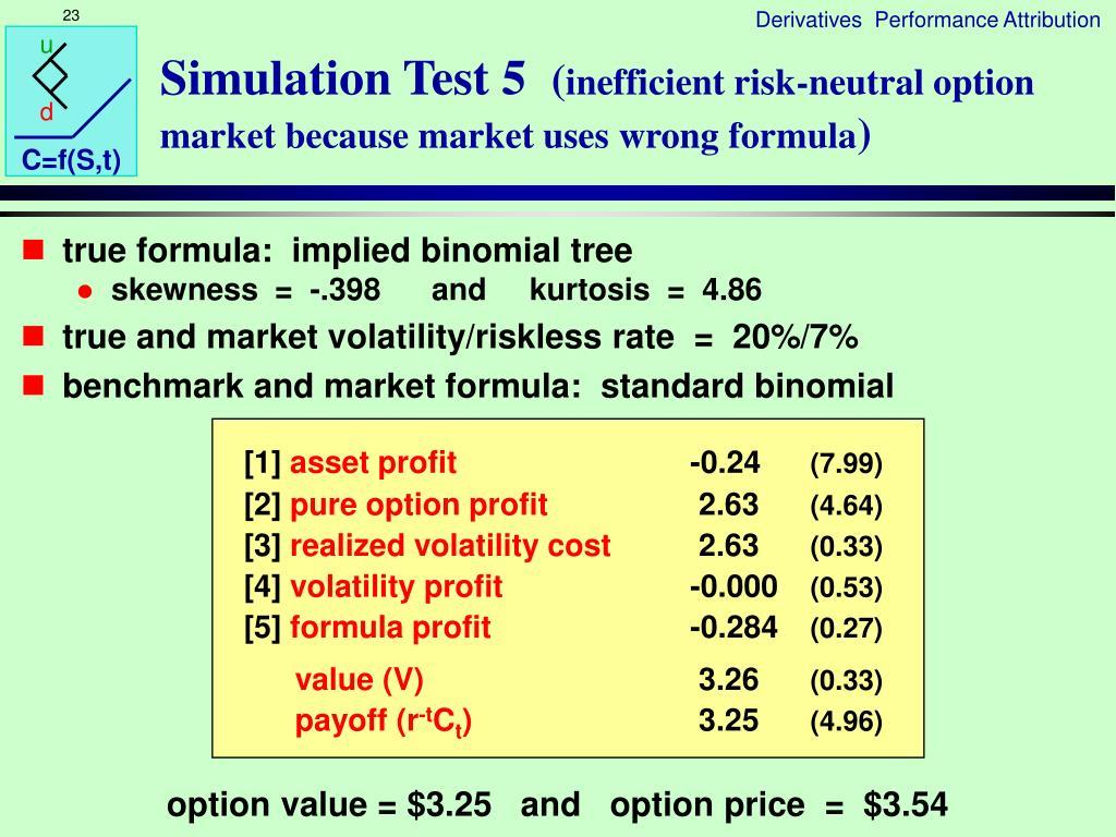 Simulation Test 5