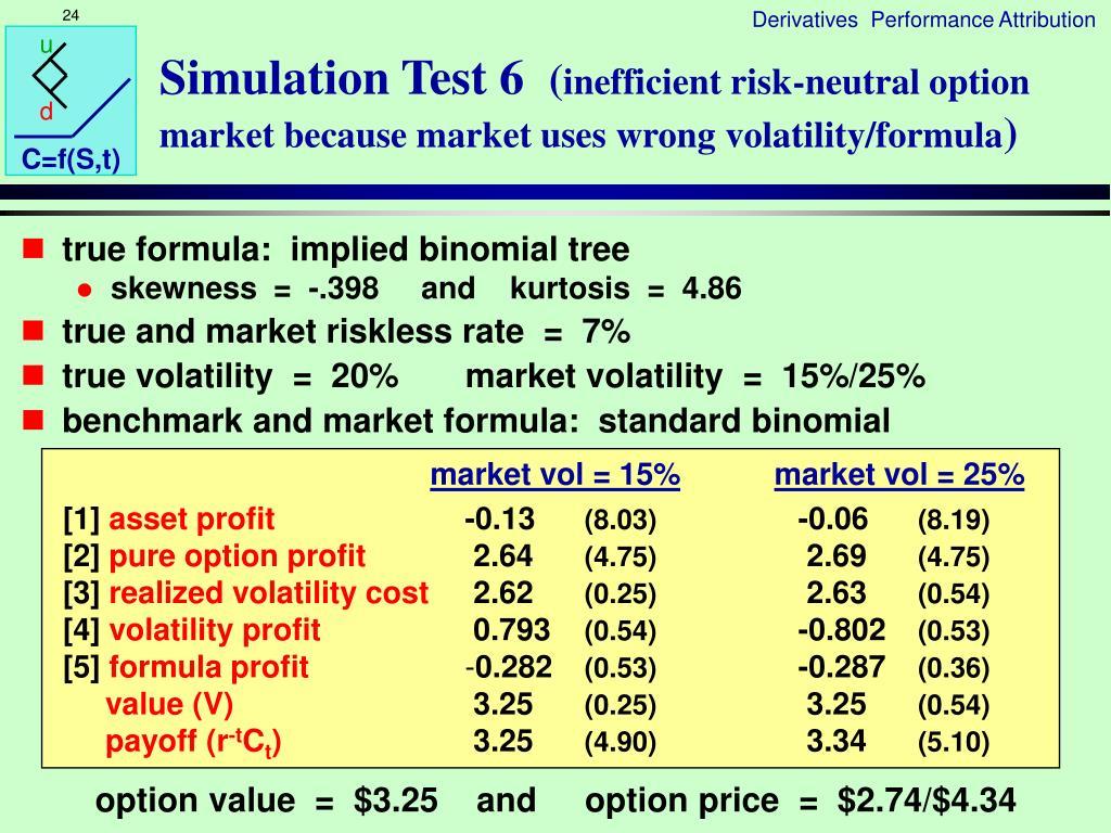 Simulation Test 6