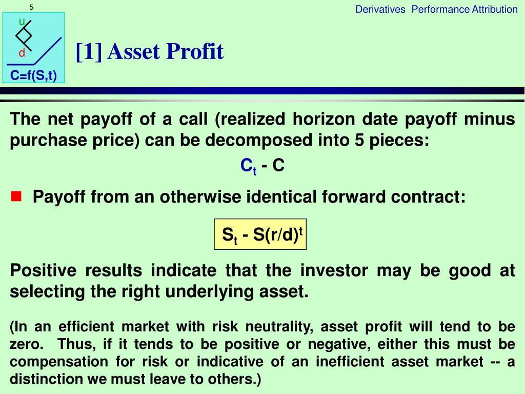 [1] Asset Profit