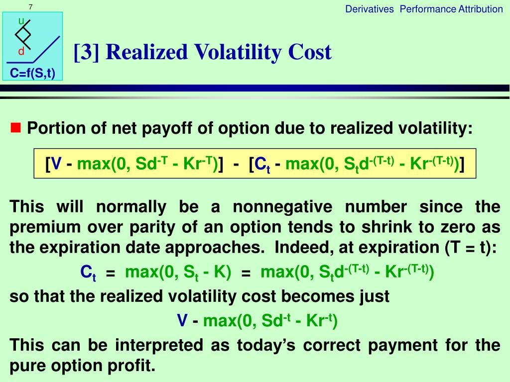 [3] Realized Volatility Cost
