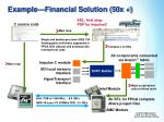 example financial solution 50x