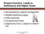 excess inventory leads to inefficiency and higher costs