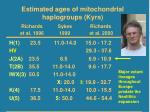 estimated ages of mitochondrial haplogroups kyrs