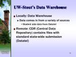 uw stout s data warehouse