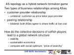 as topology as a hybrid network formation game