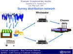 survey distribution network