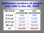 estimated numbers of people with asd in the uk 2005