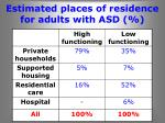 estimated places of residence for adults with asd